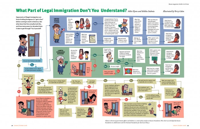 IMmigration Law Comic - Terry Colon - Reason