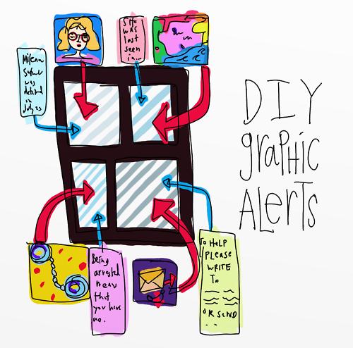 Margaret Hagan - diy graphic alerts