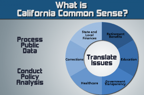California Common Sense