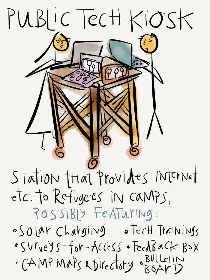 refugee design 4