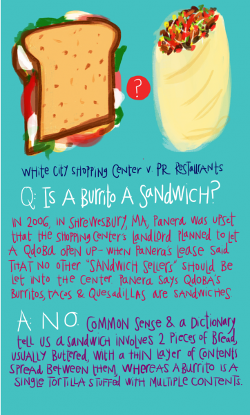 Is A Burrito A Sandwich - razblint