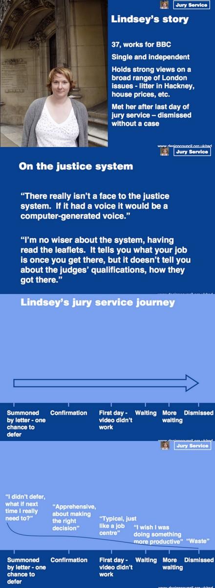 openlawlab - jury 4