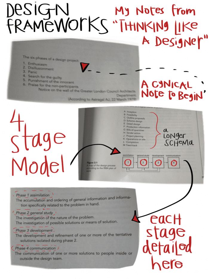 Design Frameworks 1