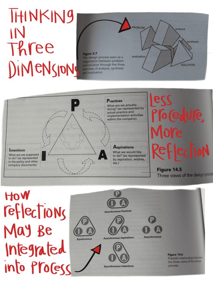 Design Frameworks 3