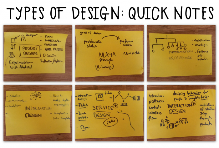 Design - Notes on Different kinds of design - OPEN LAW LAB