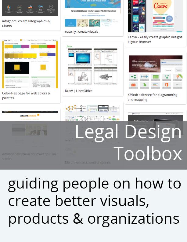 Legal Design Toolbox