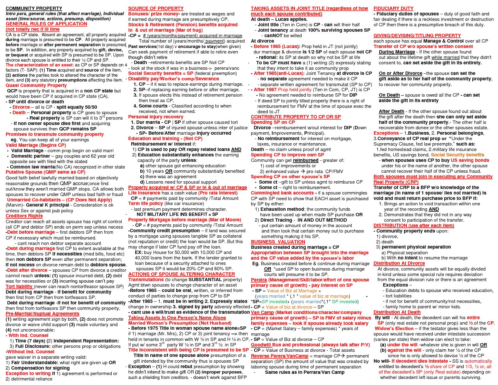 Property Law Exam Notes Uk