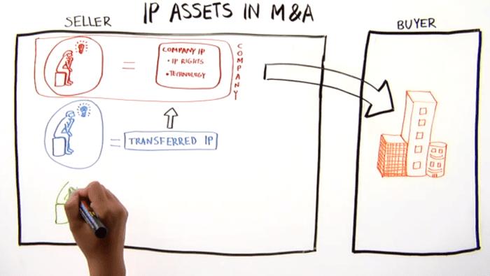 Open Law Lab - Collaborative Development Financing - The Hsus - Legal Infograpics 3