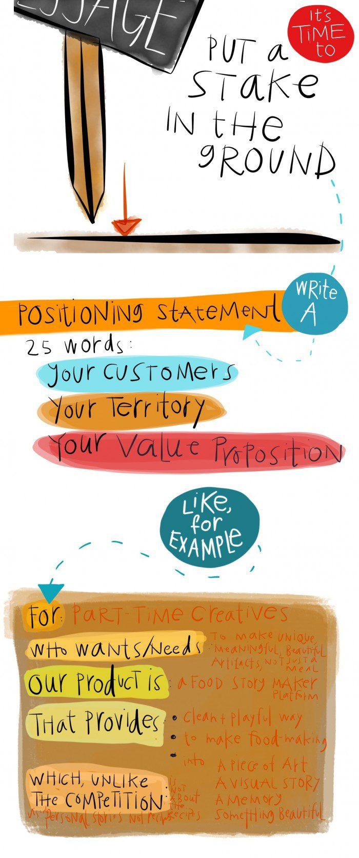 Margaret Hagan - How to Brand a Design