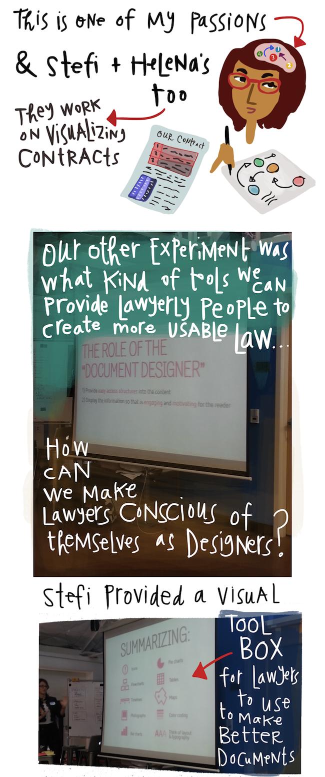 Legal Design Jam 2