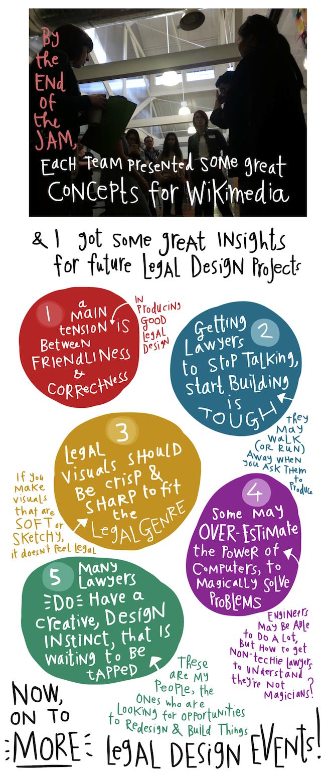 Legal Design Jam - 5