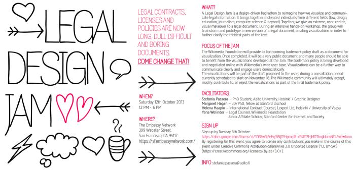 Legal Design Jam pt 2