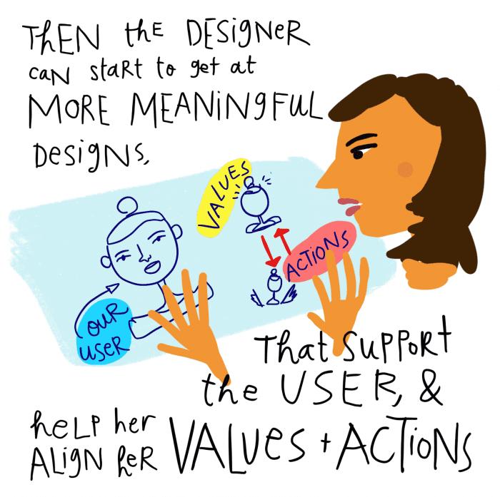 Design Process Blog 5-1