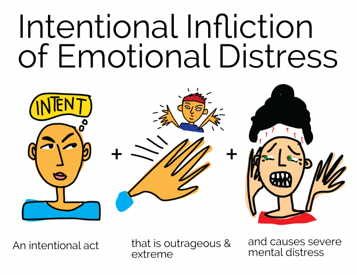 Bar Visual - Intentional INfliction of Emotional Distress-01