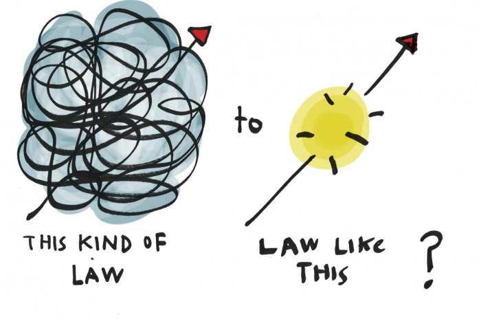 Messy Law to Straight Law
