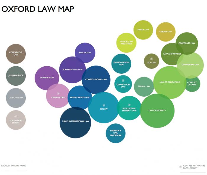 Open Law Lab - Oxford Law Lab 1