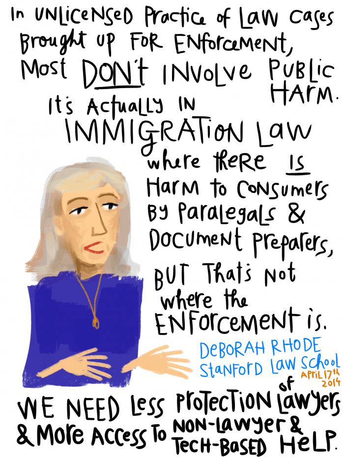 Deborah Rhode - unlicensed practice of law innovation and tech - Margaret Hagan