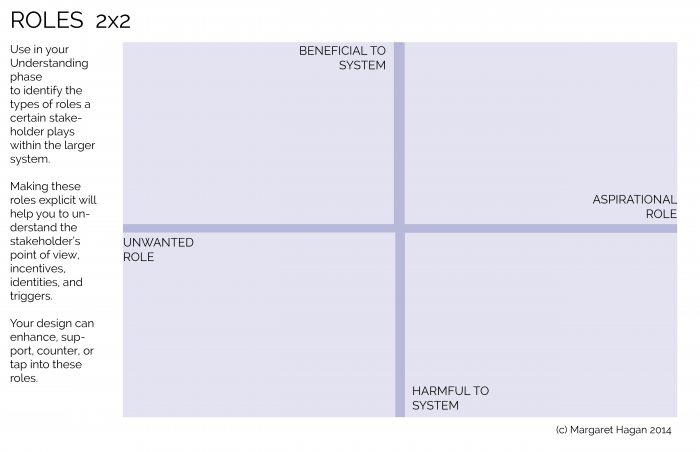 Design Prop - Roles 2 x 2