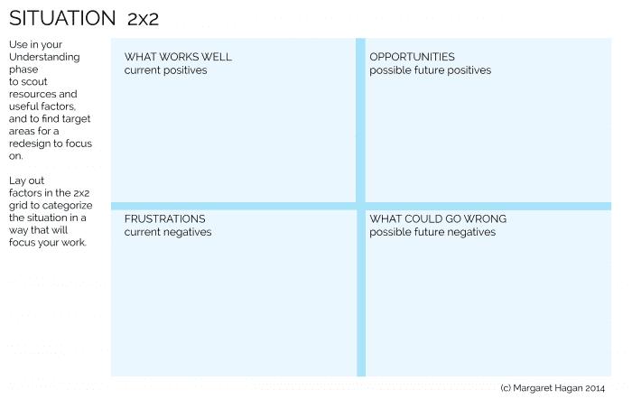 Design Prop - Situation 2 x 2