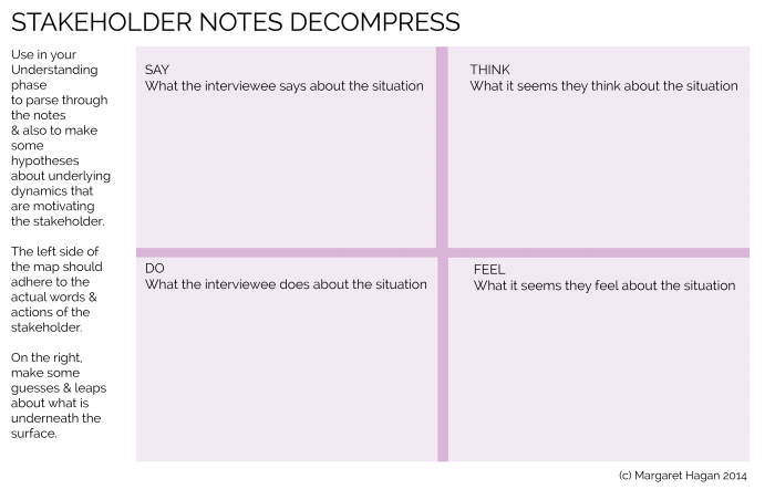 Design Prop - Stakeholder Notes Decompress