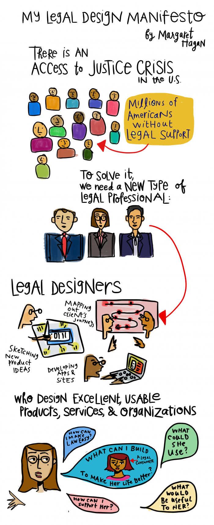Legal Design Manifesto - by Margaret Hagan 1