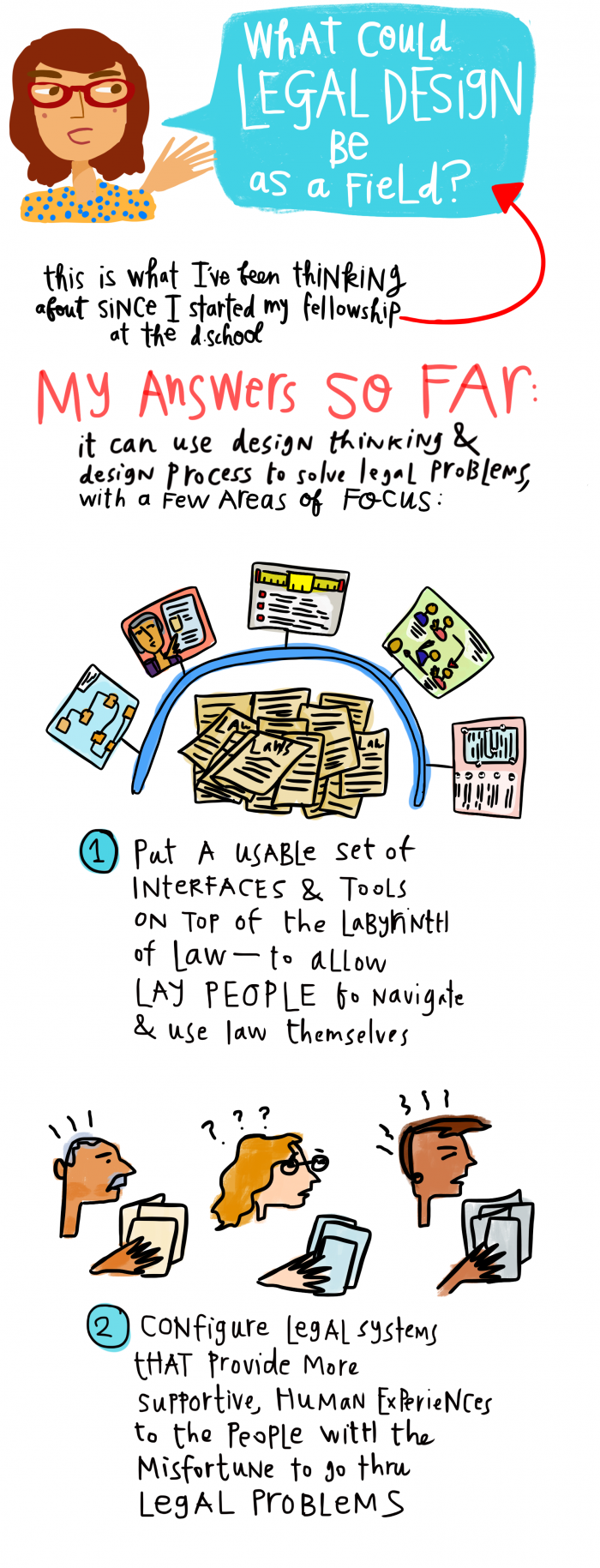 Legal Design Manifesto - by Margaret Hagan 4