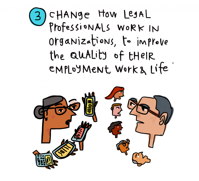 Legal Design Manifesto - by Margaret Hagan 5
