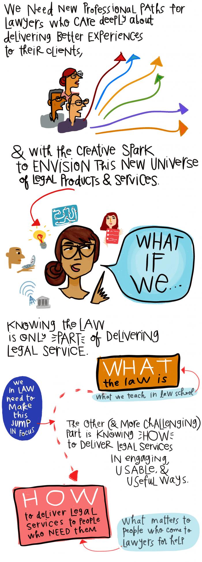 Legal Design Manifesto - margaret hagan 2