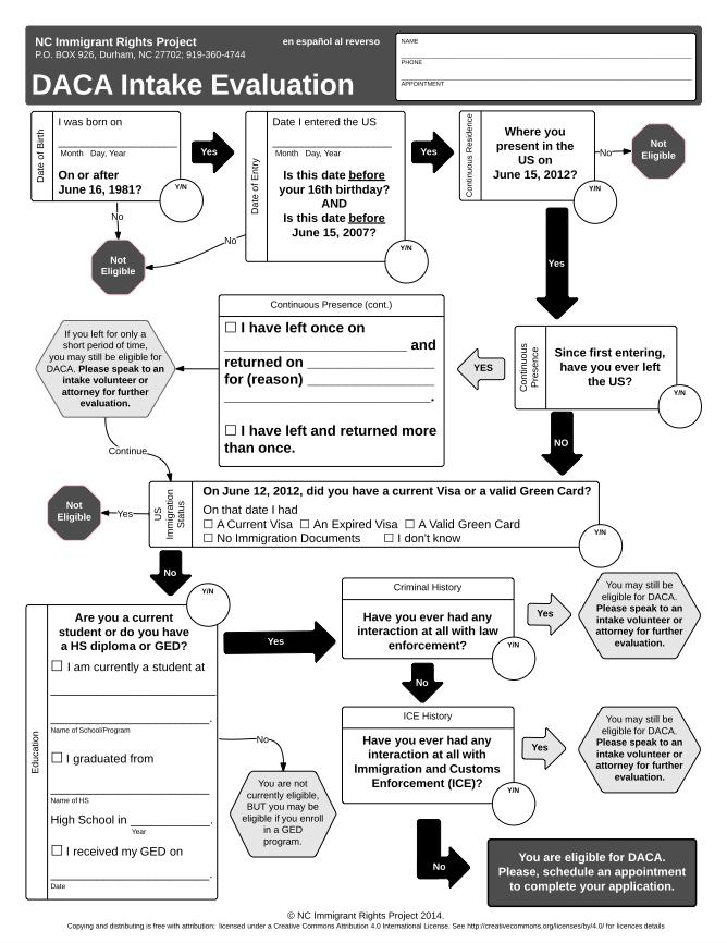 Open Law Lab - DACA Screener part 1