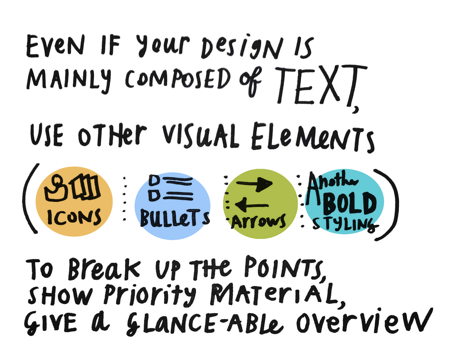 Visual Law Meetup takeaways - break up big blocks of text with other styling