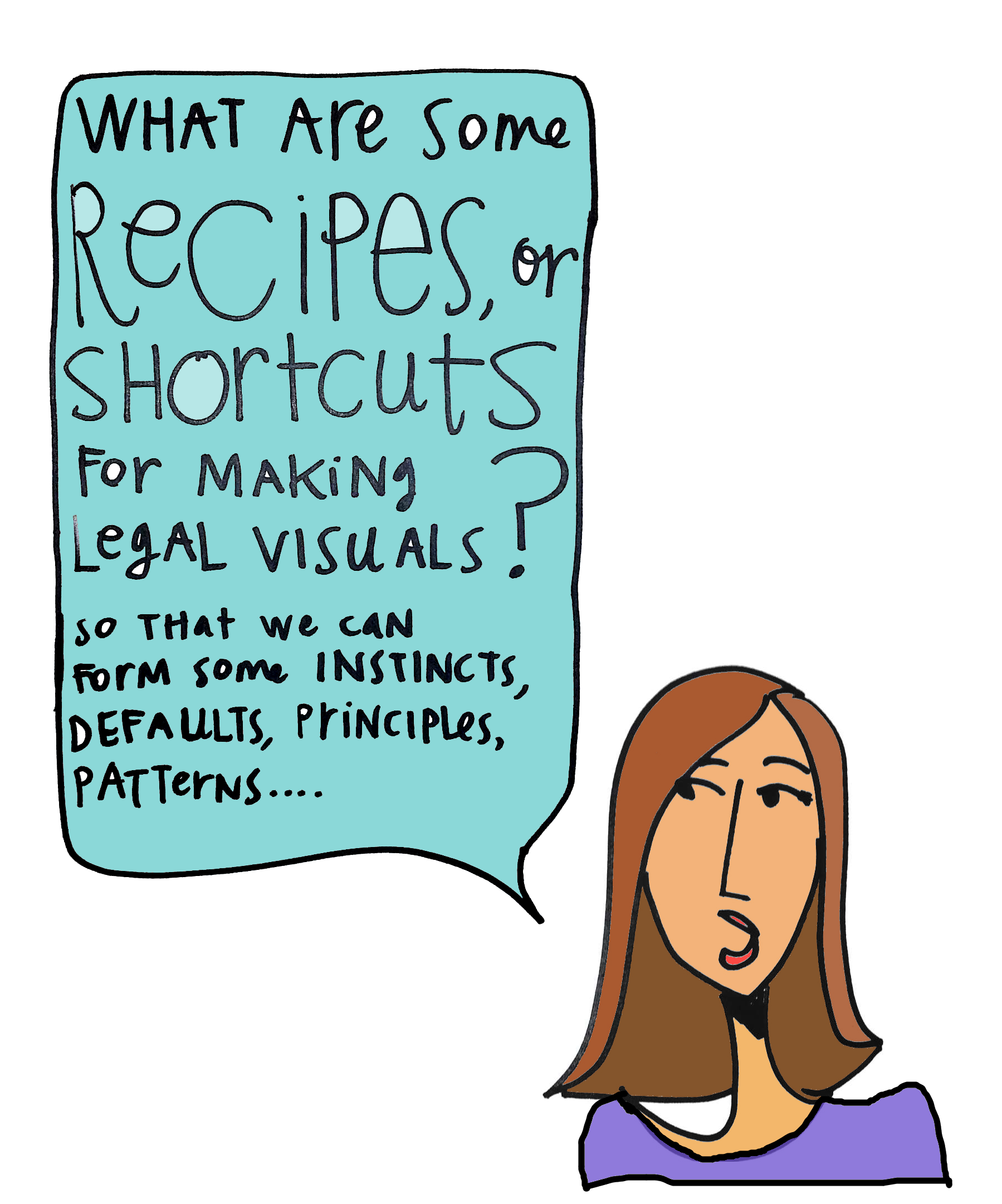 Visual Law Meetup takeaways - challenge - patterns and templates