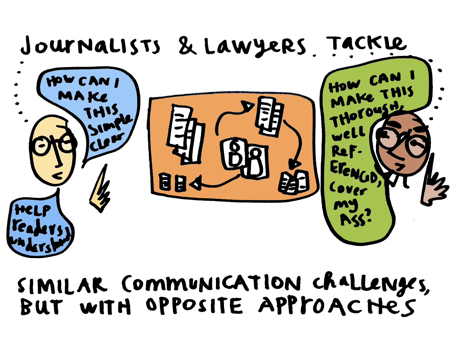 Visual Law Meetup takeaways - lawyers and journalists opposite approaches