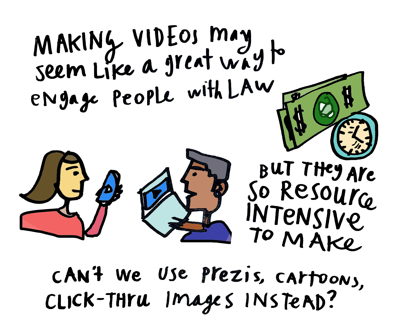 Visual Law Meetup takeaways - videos are hard to make - what can we make instead