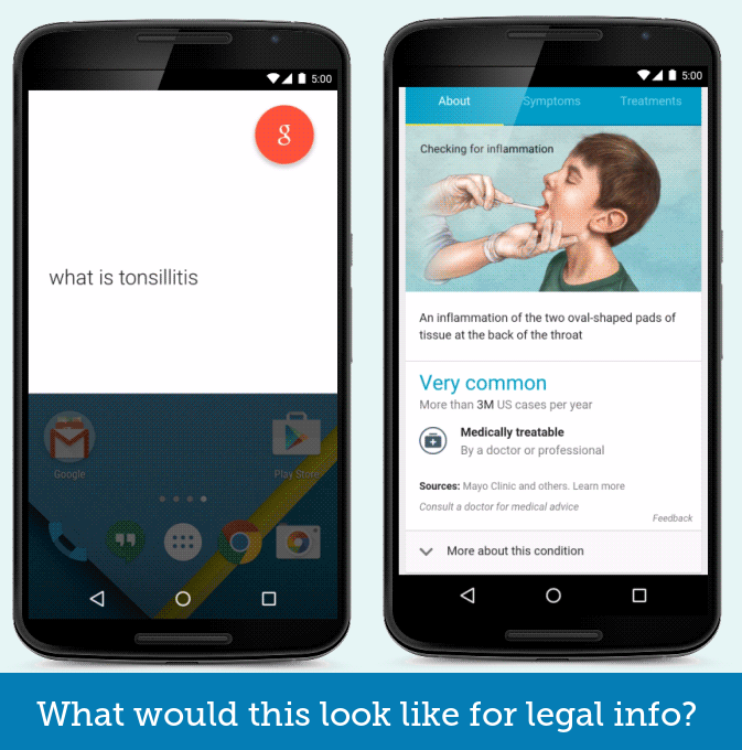 Google Health Info - Legal Info 1 - open law lab