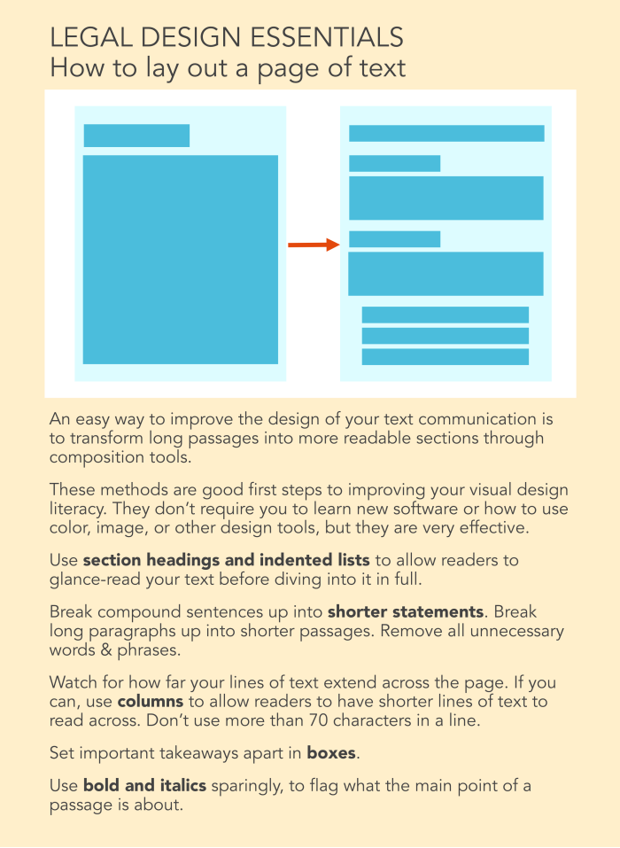 Legal Design essentials - lay out text in a better way