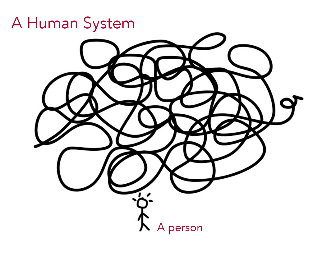 Wise Design - system versus person