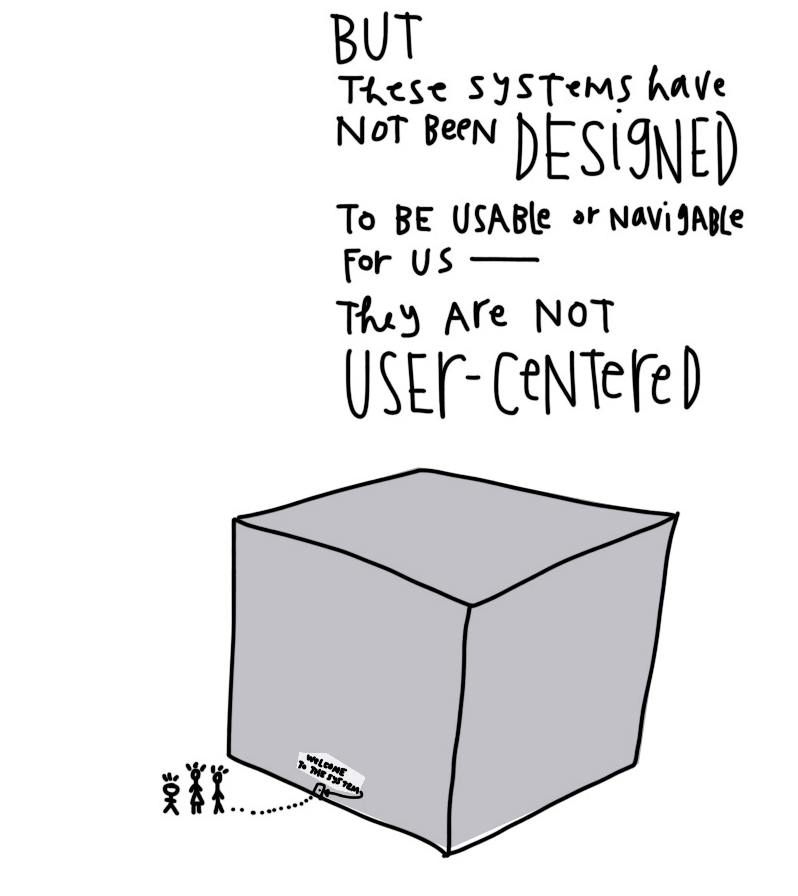 Wise Design systems are anti user