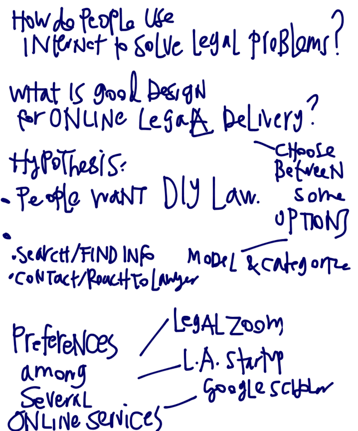 How do people use the Internet for legal services?