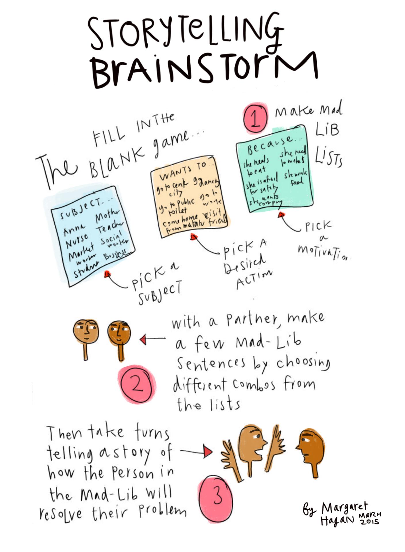 Law design tech storytelling brainstorm technique - Fahouse a story telling architecture ...