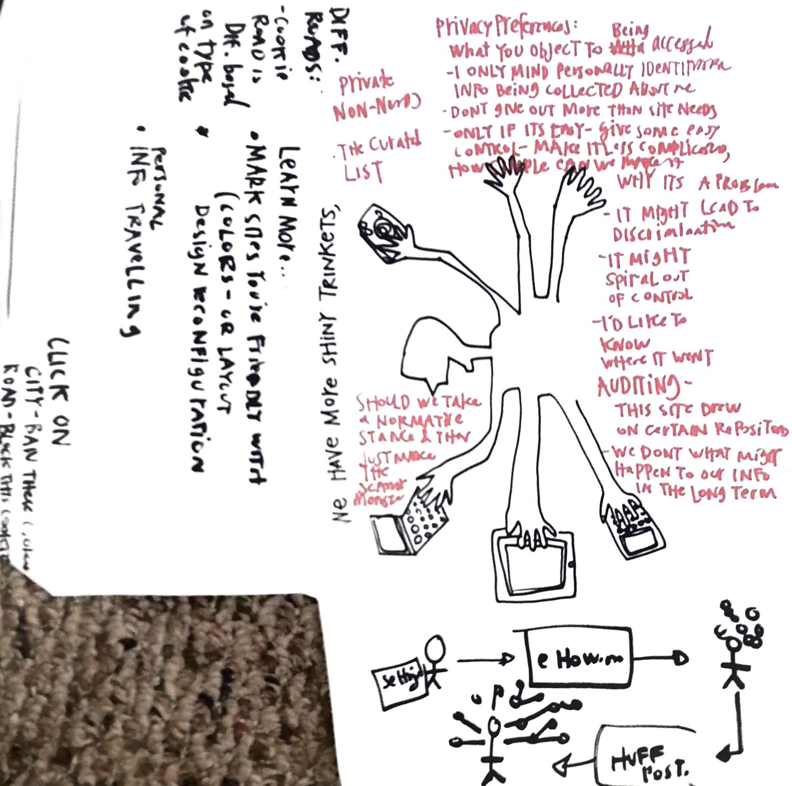 online privacy legal design notes