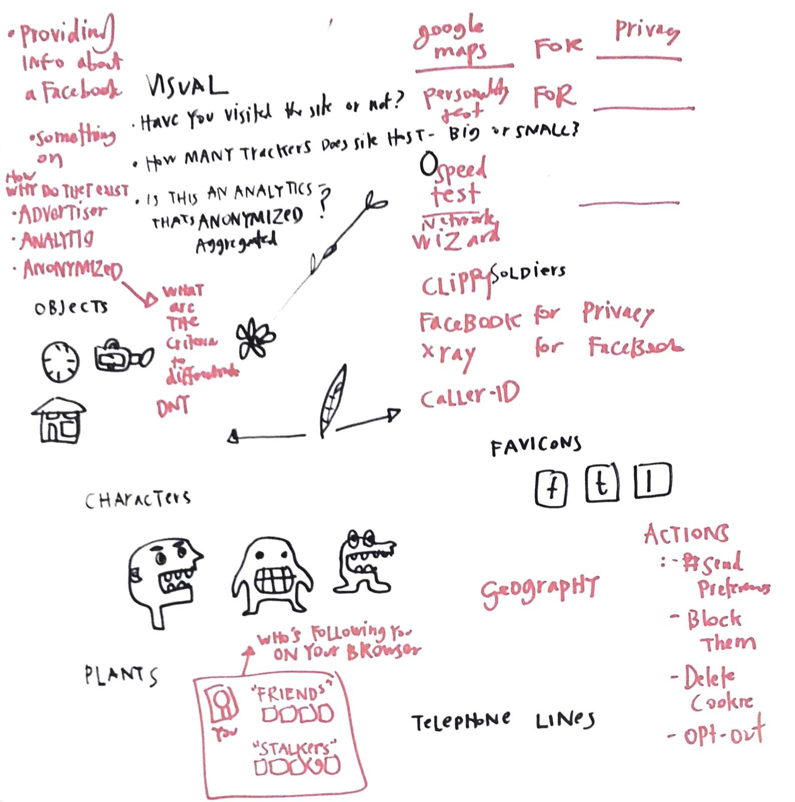 sketchnote on legal design and online privacy 4