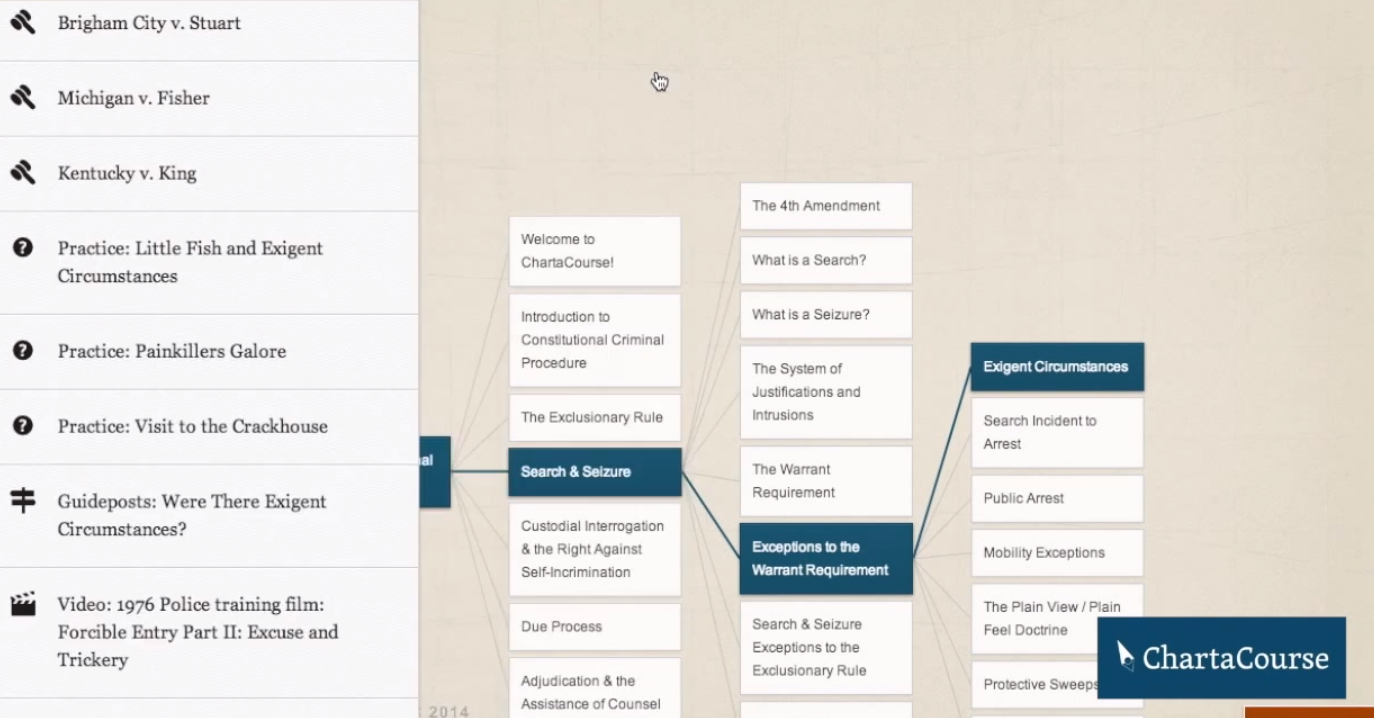 Legal Ed Redesigned - ChartACourse - visual legal learning - Screen Shot 2015-03-12 at 10.11.23 AM