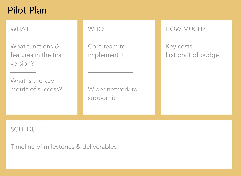 Pilot Plan template - Margaret Hagan - Open Law Lab - for design process