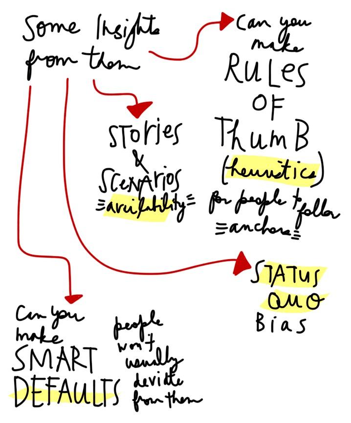 Wise Design - behavioral economics for legal services design