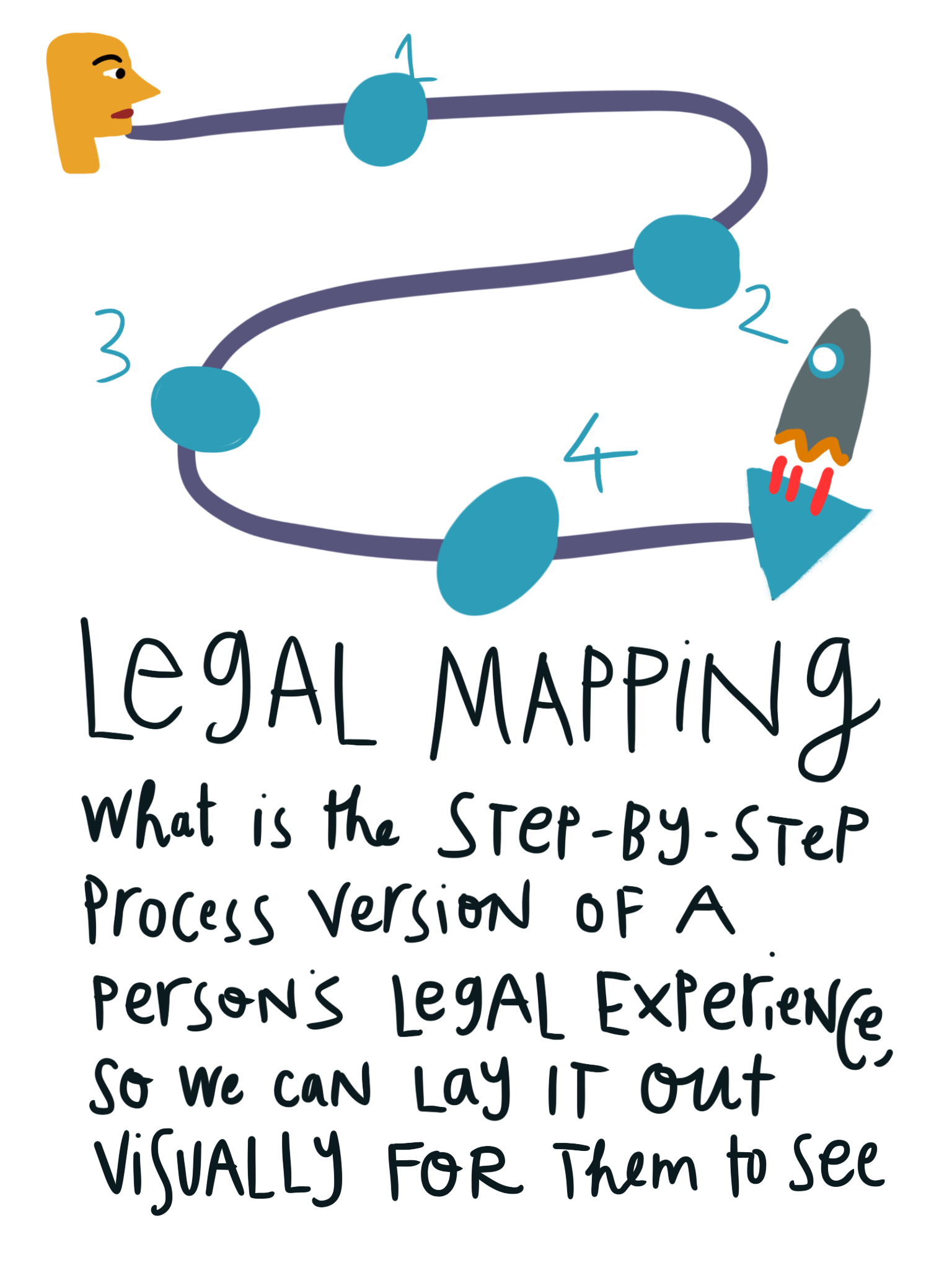 Legal Mapping project - Open Law Lab