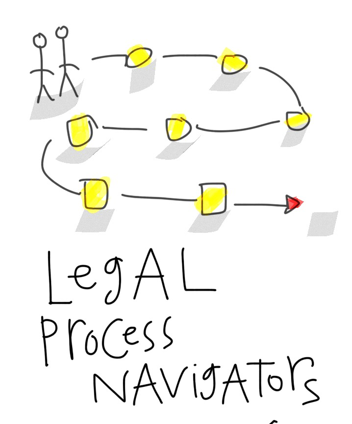 Next Generation Legal Services - legal Process Navigators