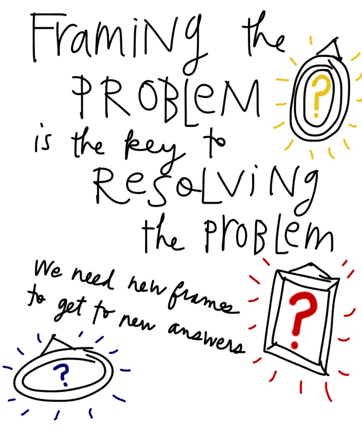 Design Mindsets - Framing the Problem is the key to resolving the problem