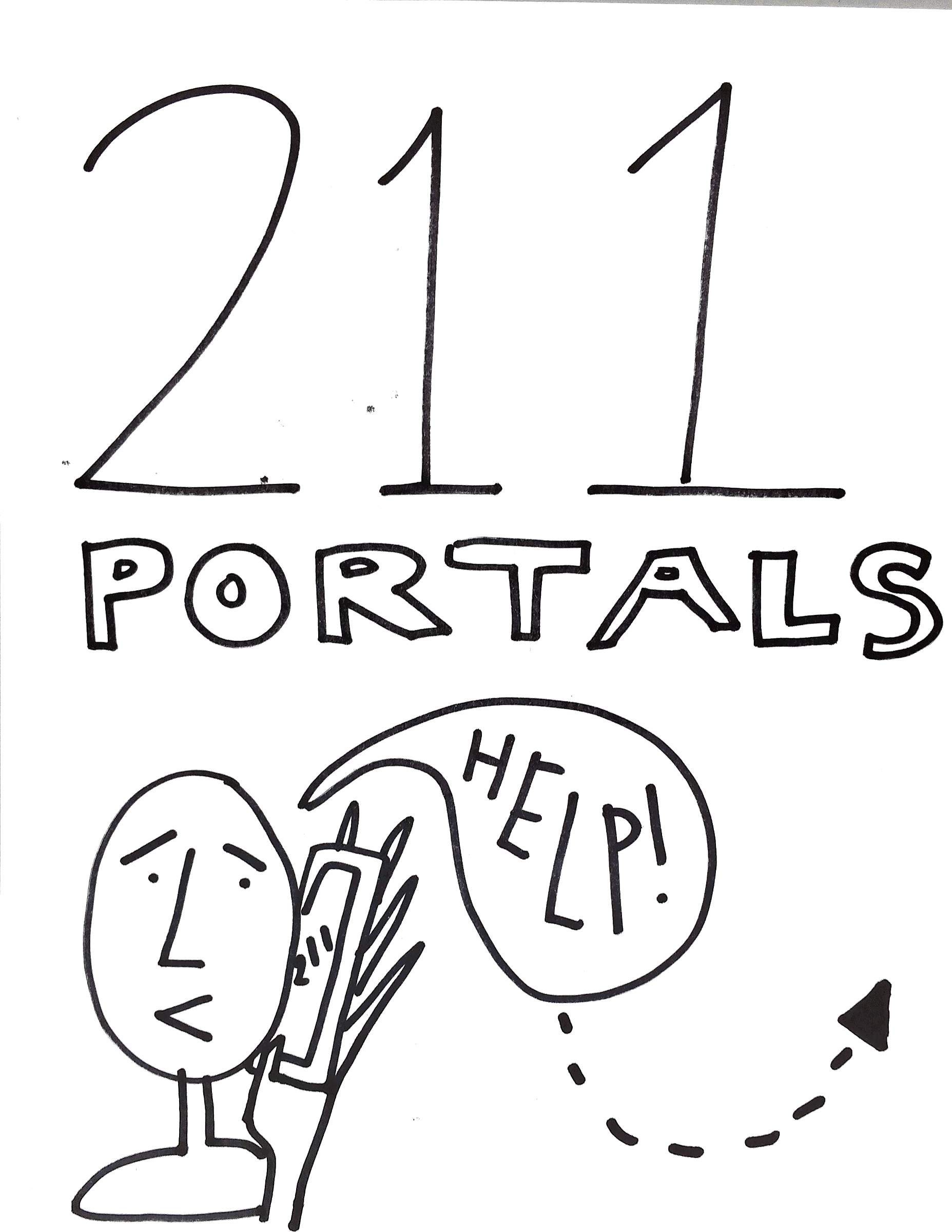 Legal Innovation ideas - 211 portals for legal help