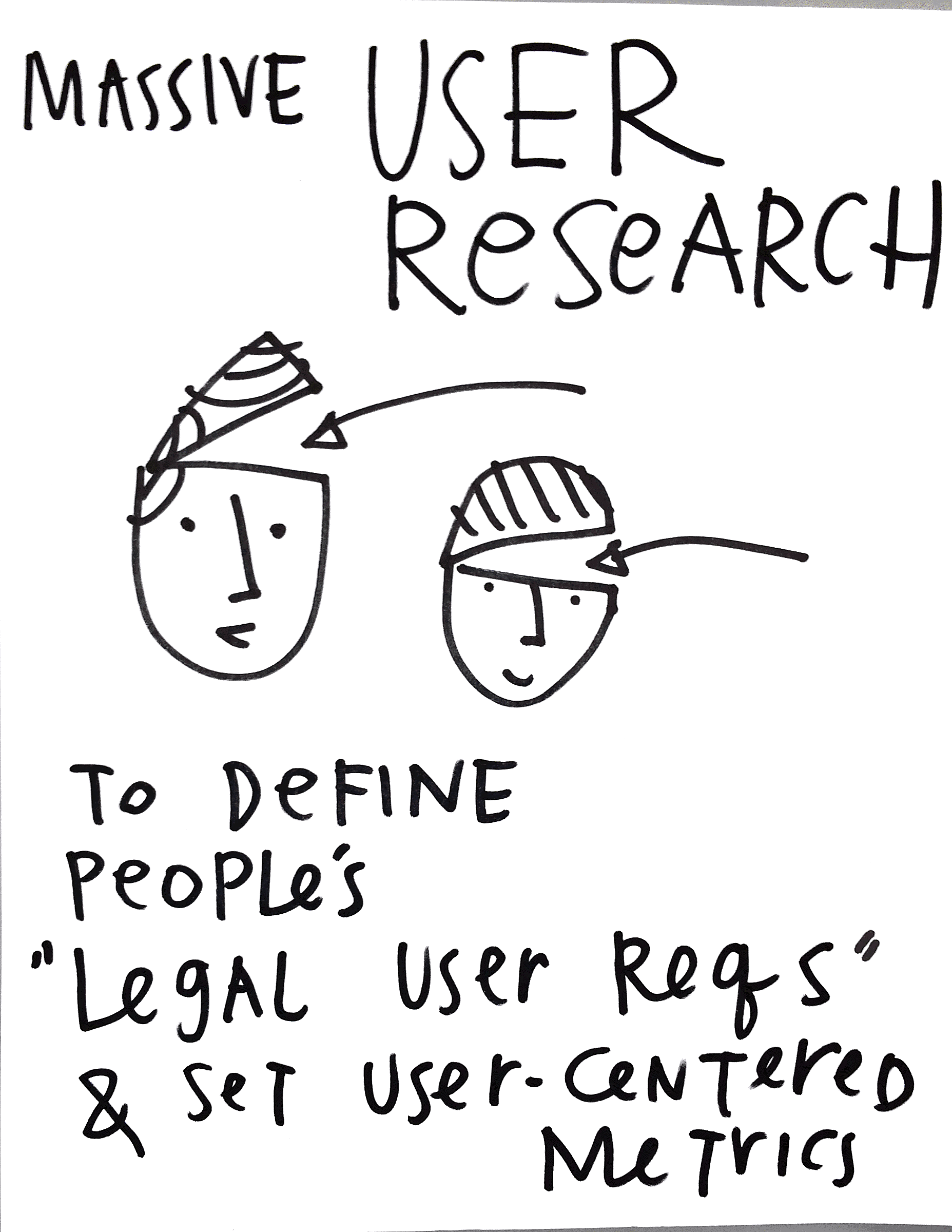 Legal Innovation - user research