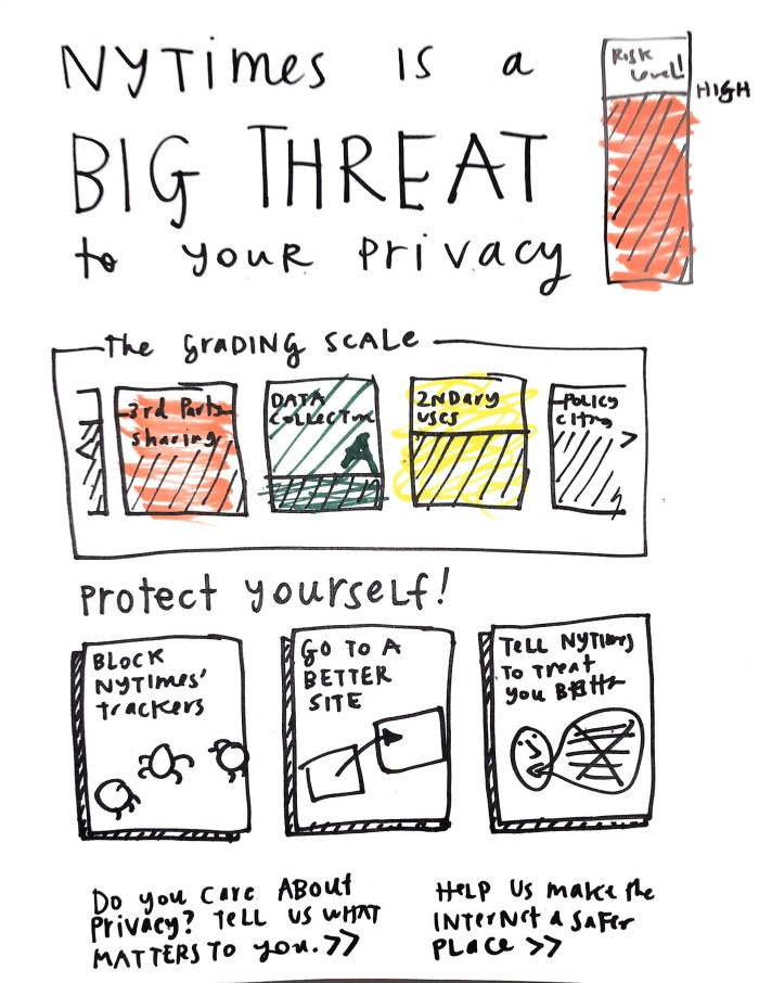 Usable Privacy Policy design project - IMG_20150512_124646.125